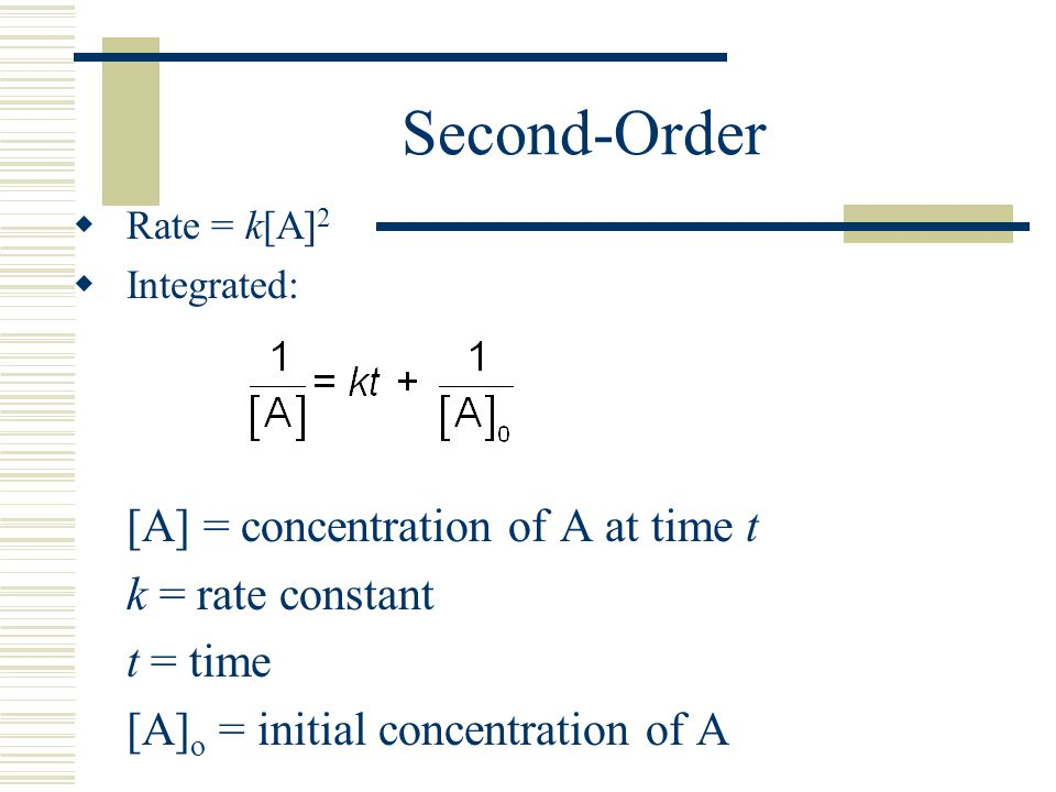 Second-Order [A] = concentration of A at time t k = rate constant